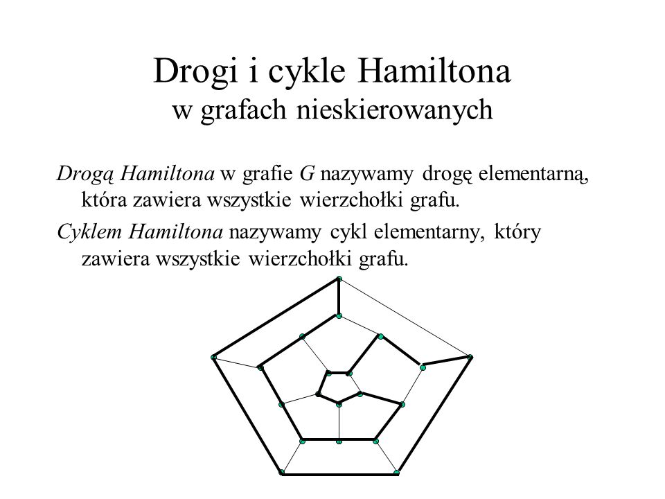 Drogi i cykle Hamiltona w grafach nieskierowanych