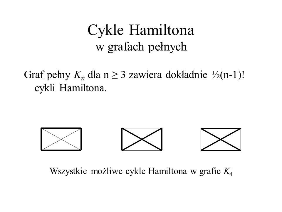 Cykle Hamiltona w grafach pełnych