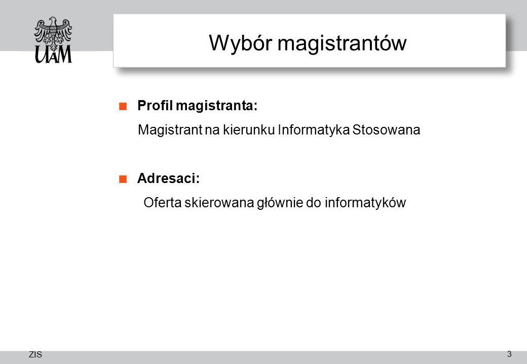 Wybór magistrantów Profil magistranta: