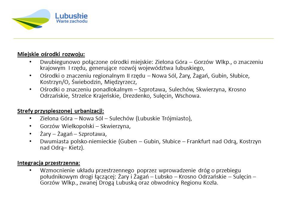 Miejskie ośrodki rozwoju: