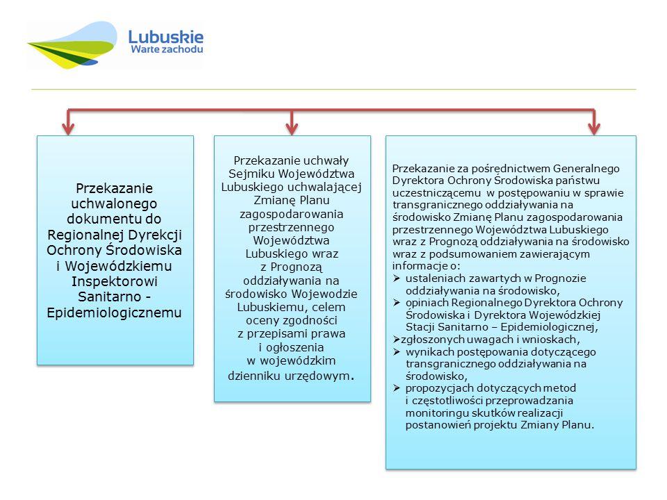 Przekazanie uchwalonego dokumentu do Regionalnej Dyrekcji Ochrony Środowiska i Wojewódzkiemu Inspektorowi Sanitarno - Epidemiologicznemu