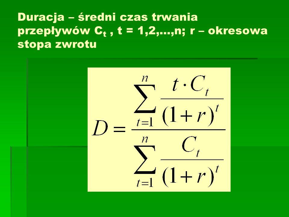 Duracja – średni czas trwania przepływów Ct , t = 1,2,…,n; r – okresowa stopa zwrotu