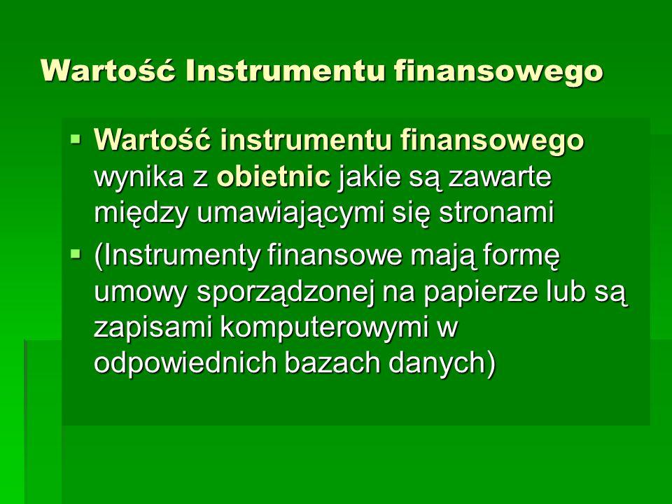 Wartość Instrumentu finansowego
