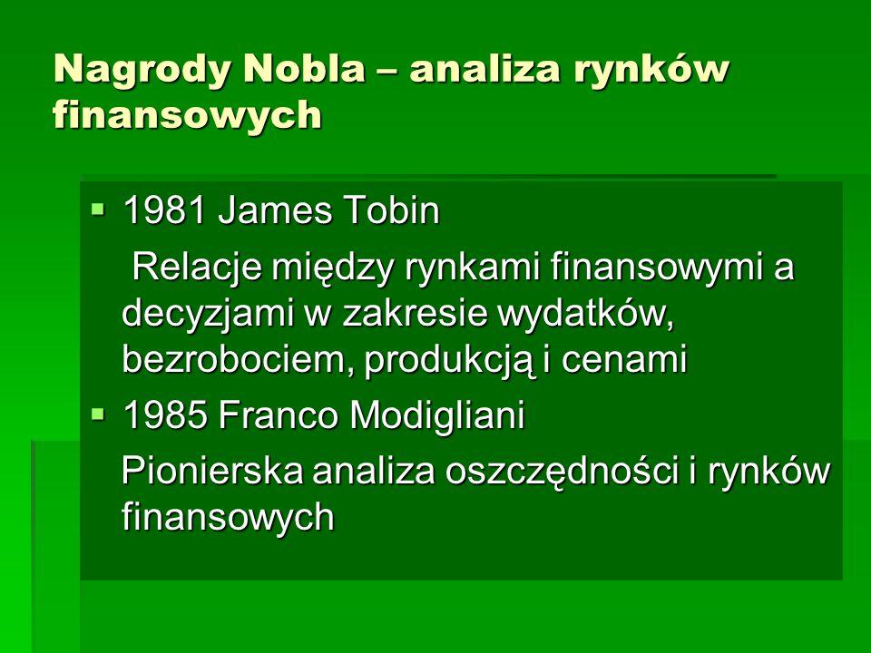 Nagrody Nobla – analiza rynków finansowych