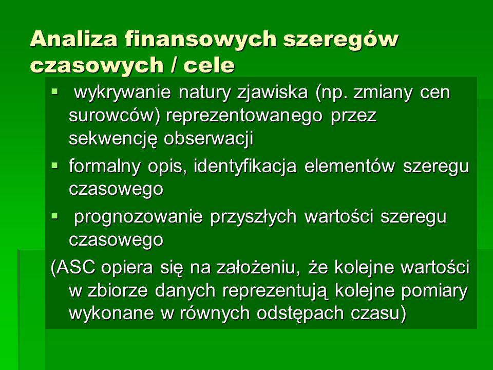 Analiza finansowych szeregów czasowych / cele