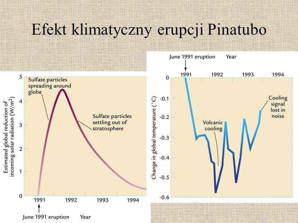 Efekt klimatyczny erupcji Pinatubo