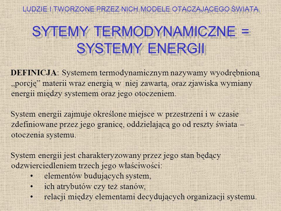 elementów budujących system, ich atrybutów czy też stanów,