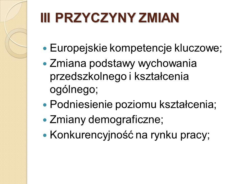 III PRZYCZYNY ZMIAN Europejskie kompetencje kluczowe;