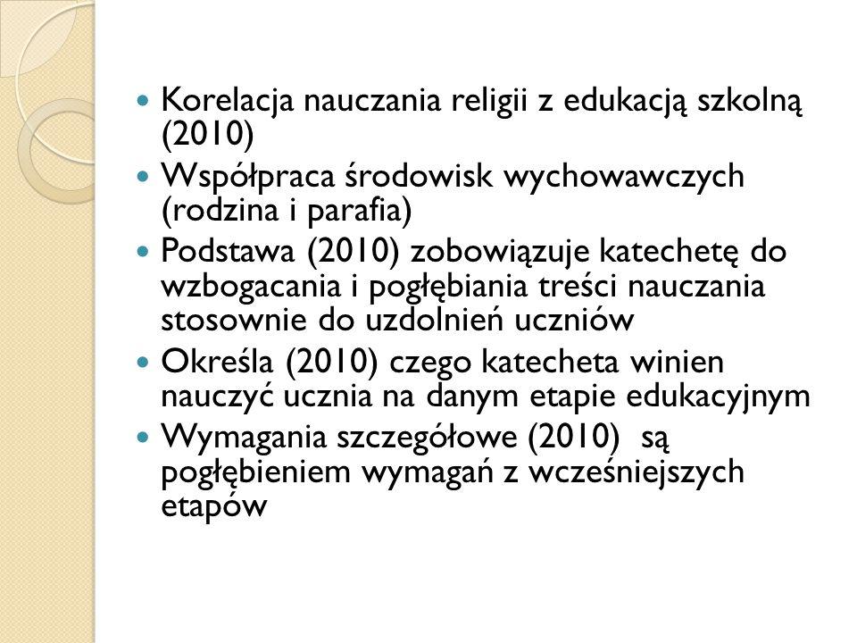 Korelacja nauczania religii z edukacją szkolną (2010)