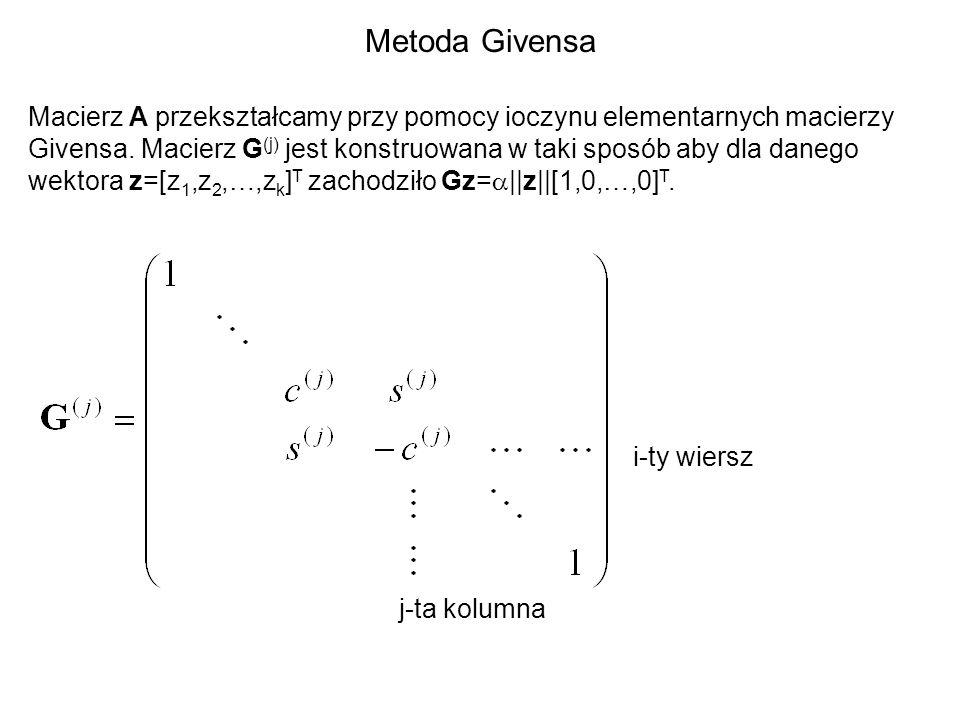 Metoda Givensa