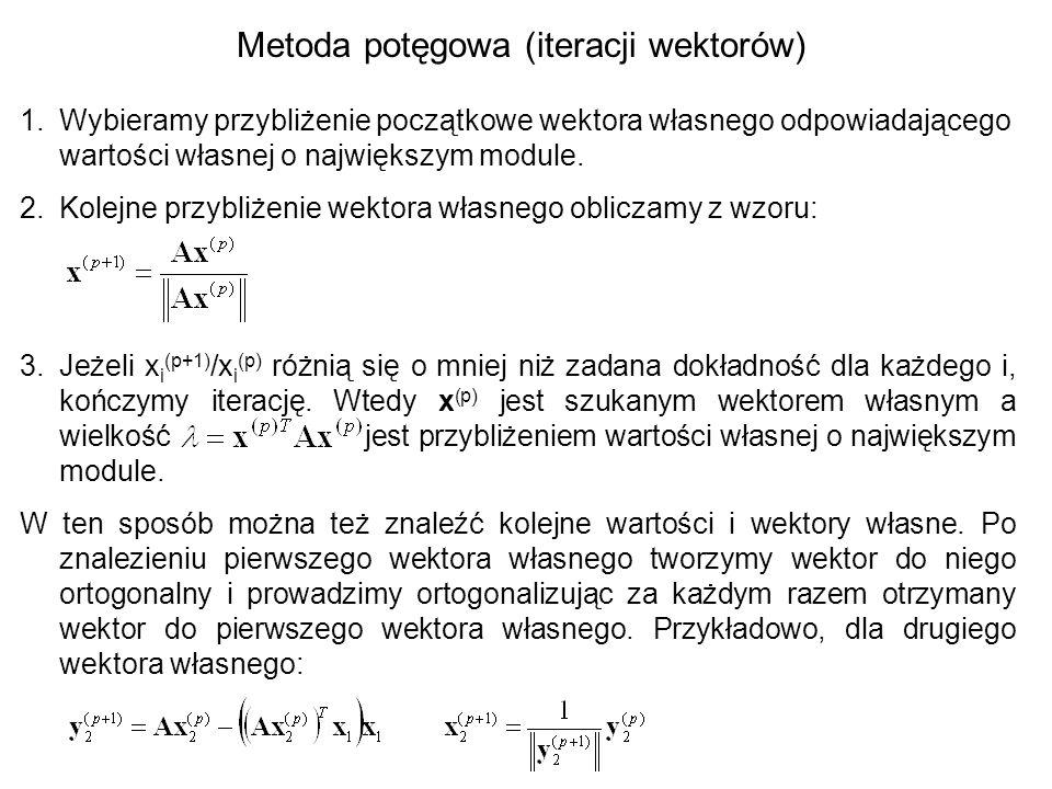 Metoda potęgowa (iteracji wektorów)