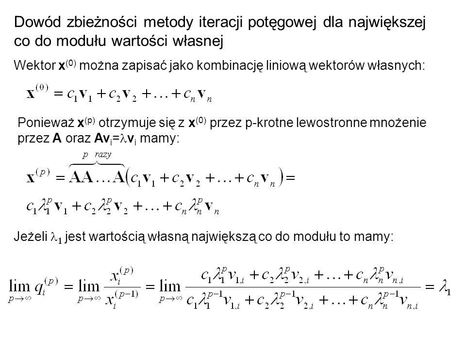 Dowód zbieżności metody iteracji potęgowej dla największej co do modułu wartości własnej