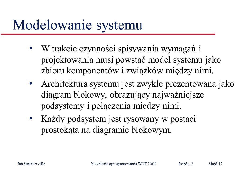 Modelowanie systemu W trakcie czynności spisywania wymagań i projektowania musi powstać model systemu jako zbioru komponentów i związków między nimi.