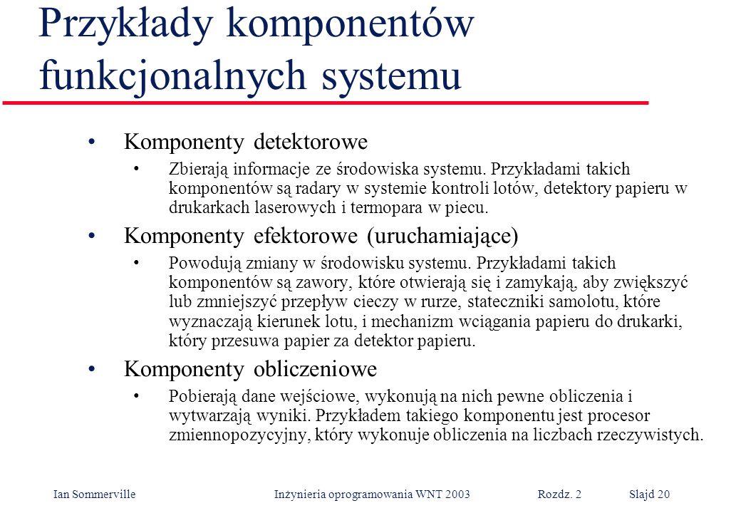 Przykłady komponentów funkcjonalnych systemu
