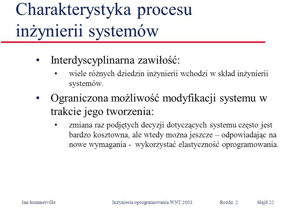 Charakterystyka procesu inżynierii systemów