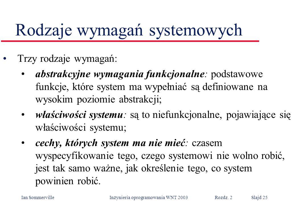 Rodzaje wymagań systemowych