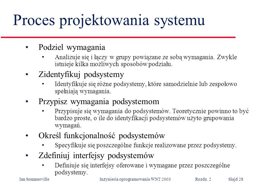 Proces projektowania systemu