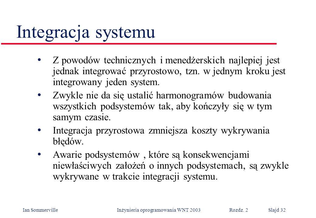 Integracja systemu