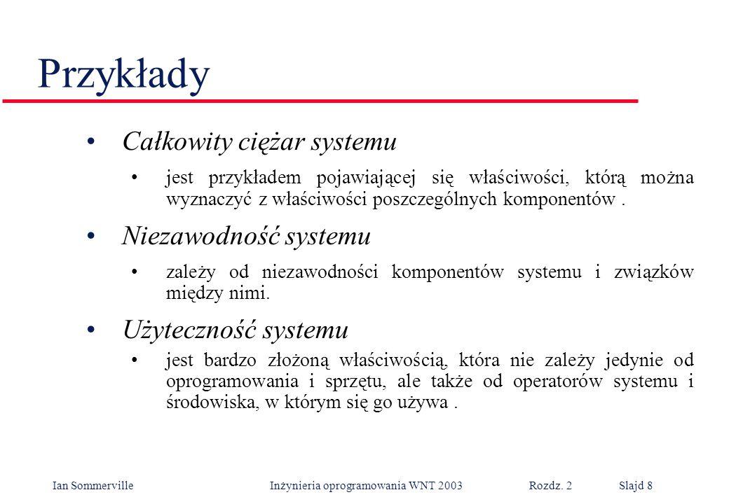 Przykłady Całkowity ciężar systemu Niezawodność systemu