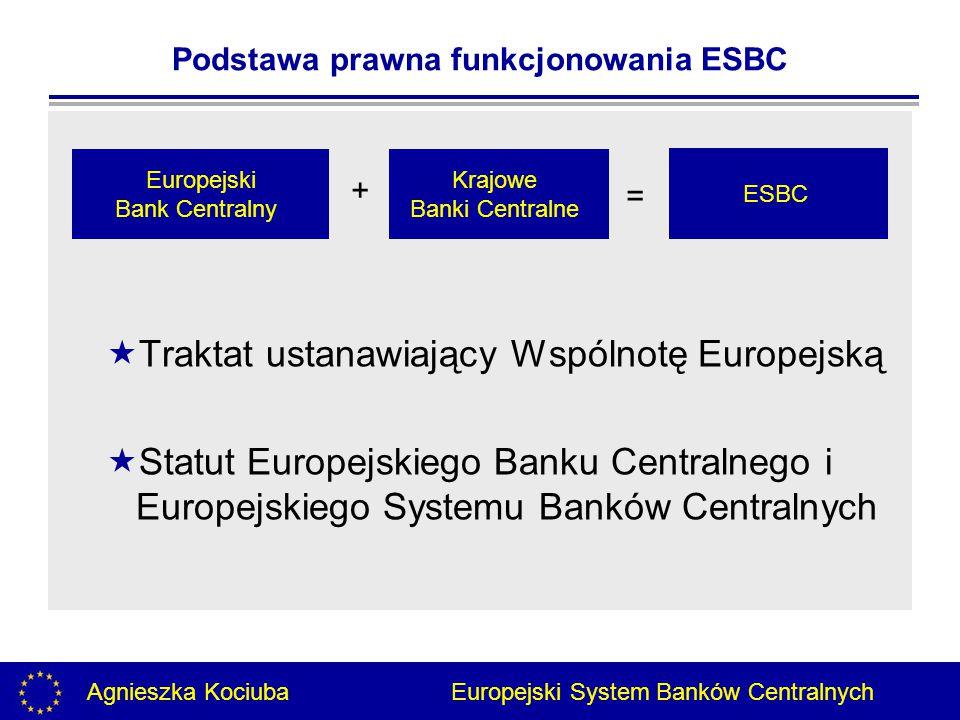 Podstawa prawna funkcjonowania ESBC