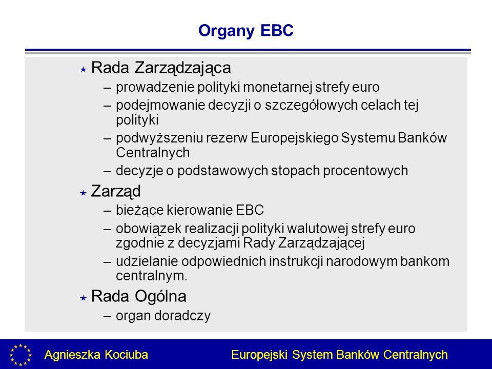 Organy EBC Rada Zarządzająca Zarząd Rada Ogólna