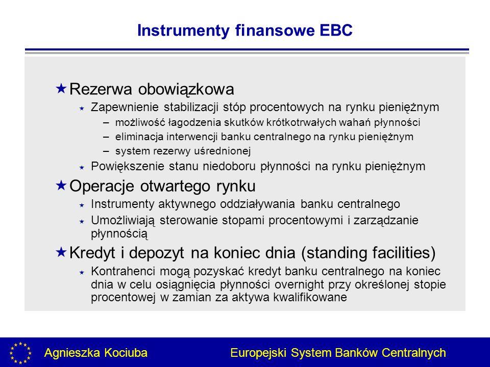 Instrumenty finansowe EBC