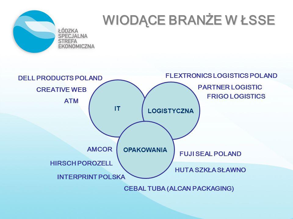 WIODĄCE BRANŻE W ŁSSE FLEXTRONICS LOGISTICS POLAND