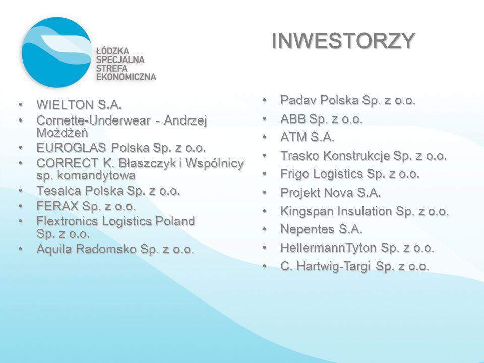 INWESTORZY Padav Polska Sp. z o.o. ABB Sp. z o.o. ATM S.A.