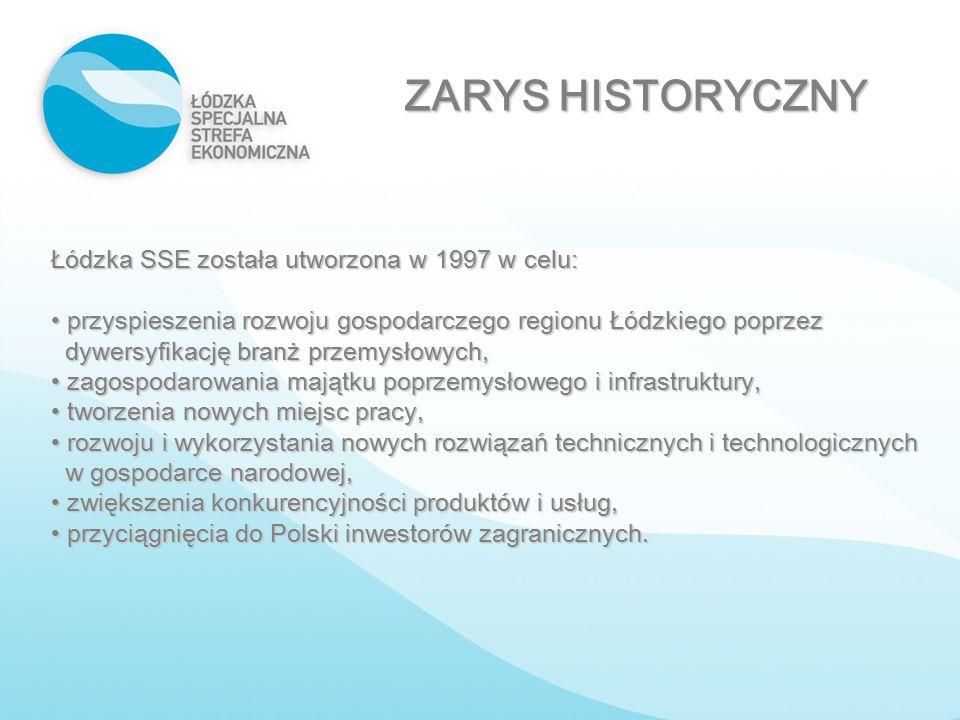 ZARYS HISTORYCZNY Łódzka SSE została utworzona w 1997 w celu: