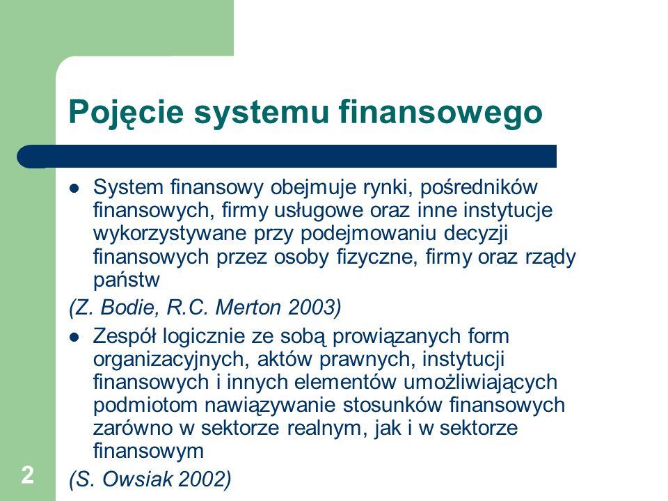 Pojęcie systemu finansowego