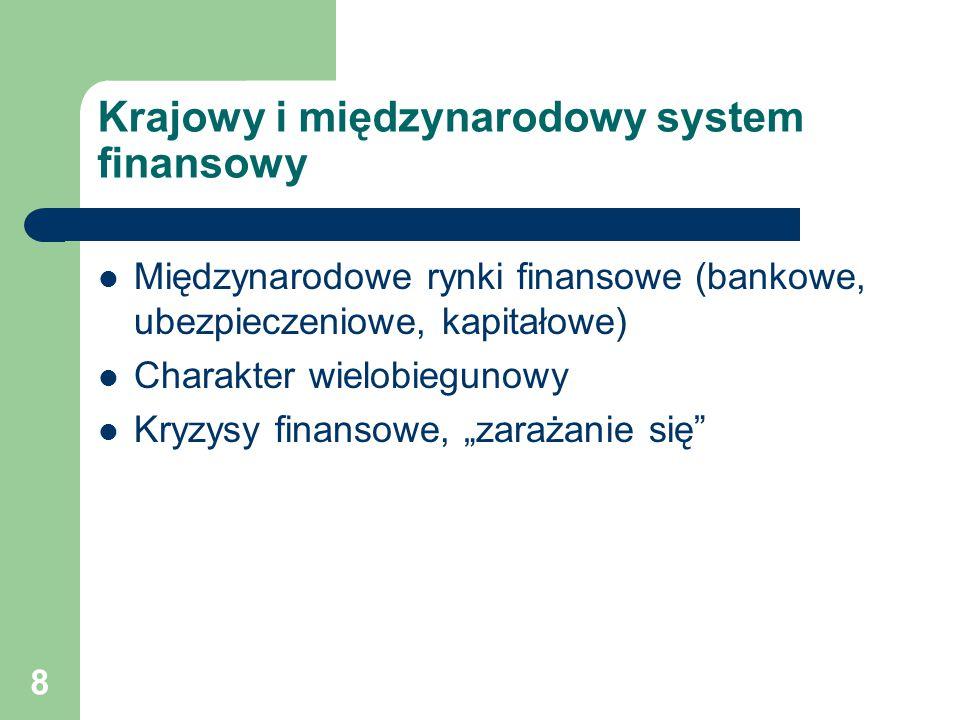 Krajowy i międzynarodowy system finansowy