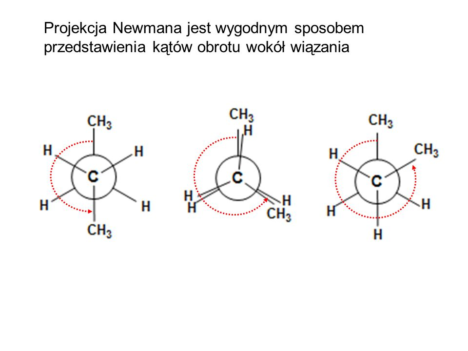 Projekcja Newmana jest wygodnym sposobem przedstawienia kątów obrotu wokół wiązania