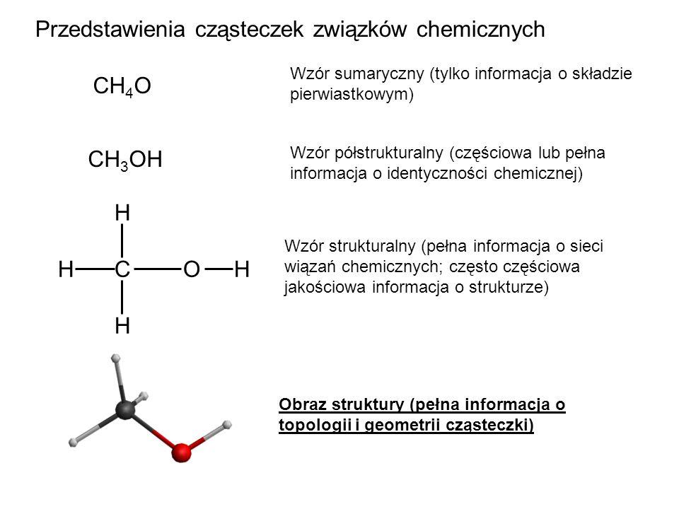 Przedstawienia cząsteczek związków chemicznych