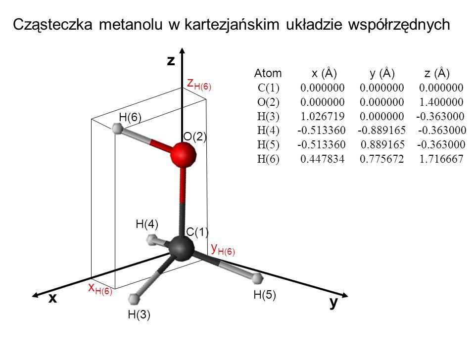 Cząsteczka metanolu w kartezjańskim układzie współrzędnych