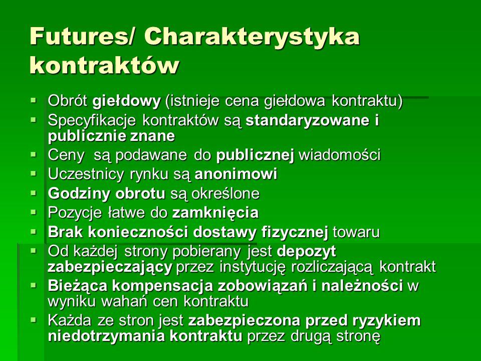 Futures/ Charakterystyka kontraktów