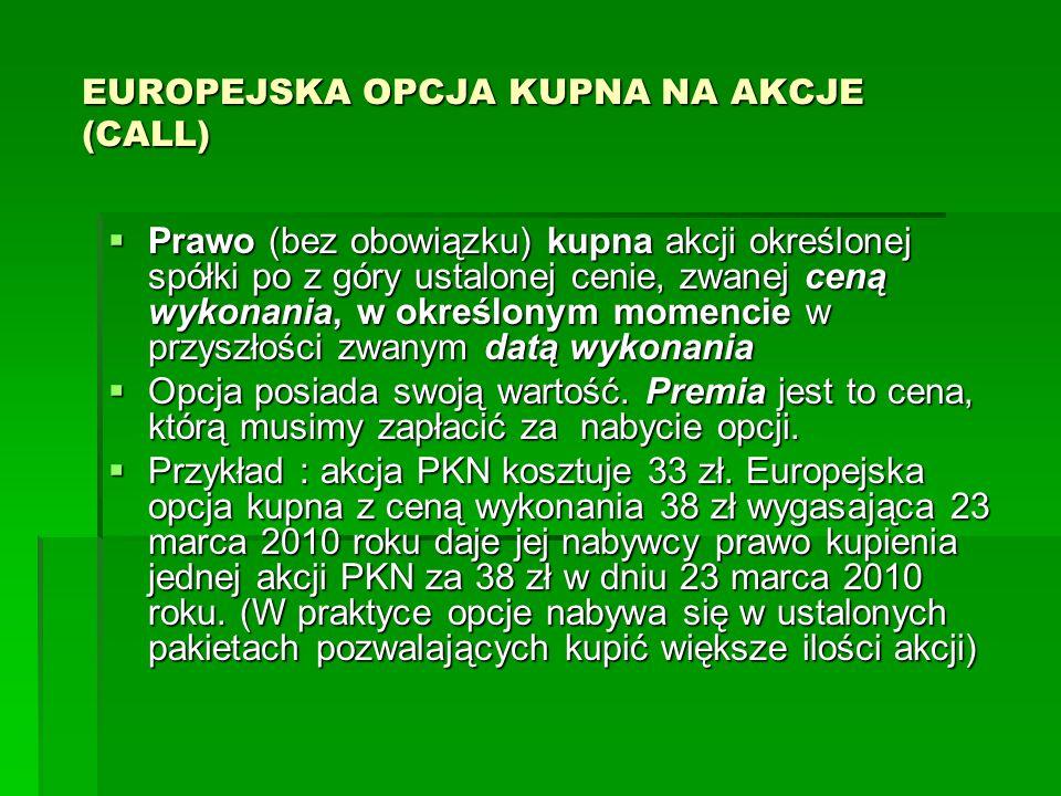 EUROPEJSKA OPCJA KUPNA NA AKCJE (CALL)