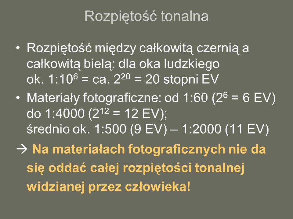 Rozpiętość tonalna Rozpiętość między całkowitą czernią a całkowitą bielą: dla oka ludzkiego ok. 1:106 = ca. 220 = 20 stopni EV.