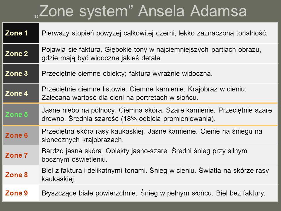 """Zone system Ansela Adamsa"