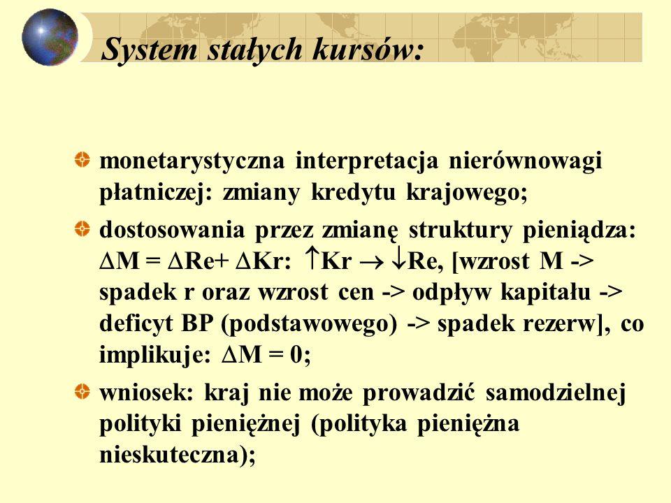 System stałych kursów: