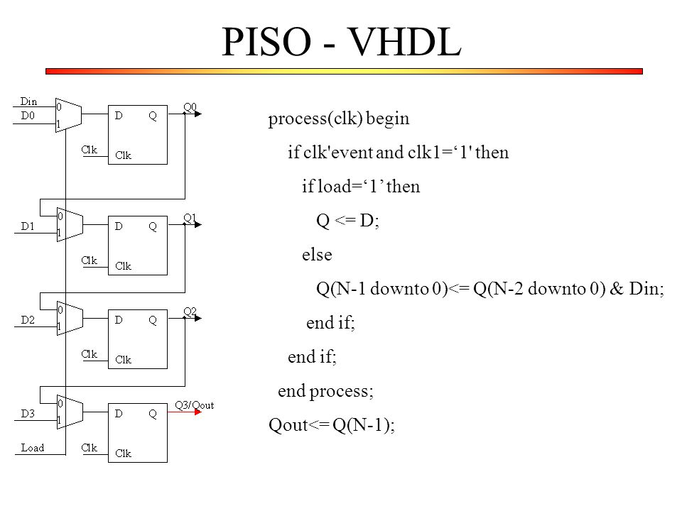 PISO - VHDL process(clk) begin if clk event and clk1='1 then