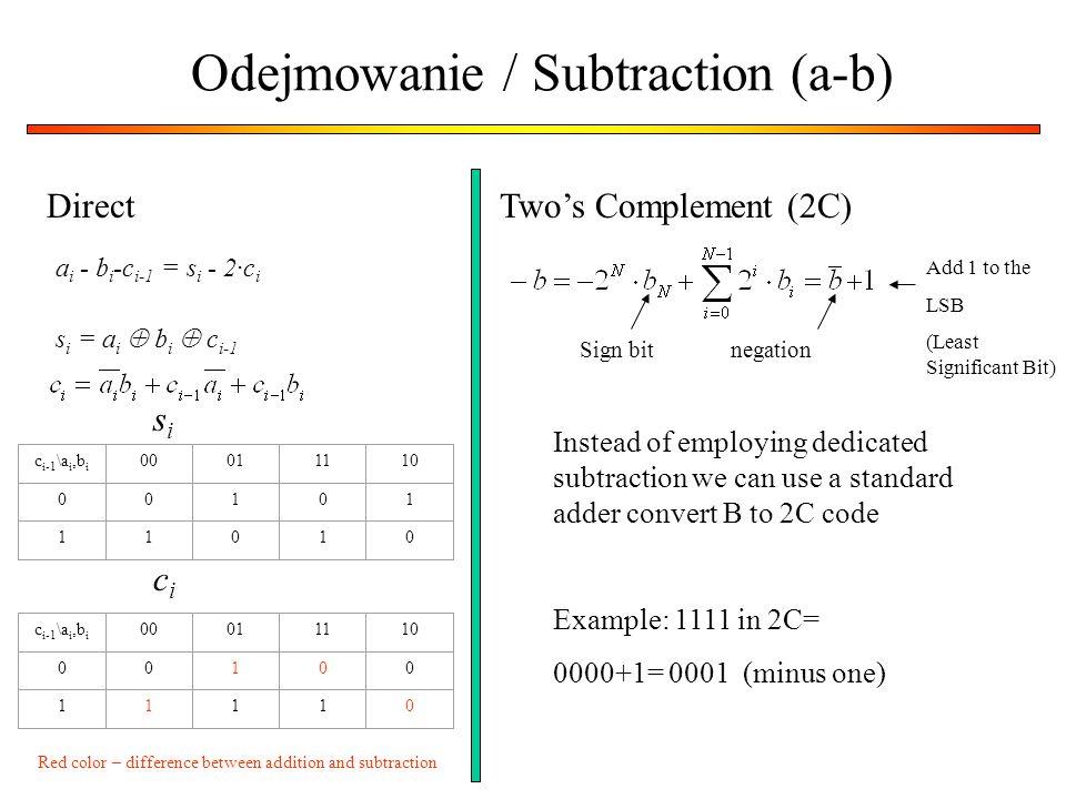 Odejmowanie / Subtraction (a-b)