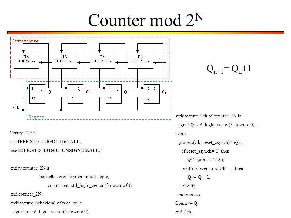 Counter mod 2N Qn+1= Qn+1 architecture Beh of counter_2N is