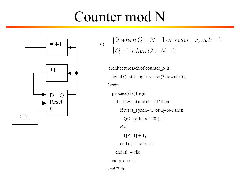 Counter mod N architecture Beh of counter_N is