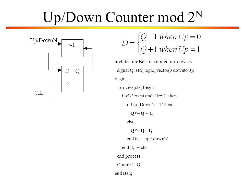 Up/Down Counter mod 2N architecture Beh of counter_up_down is