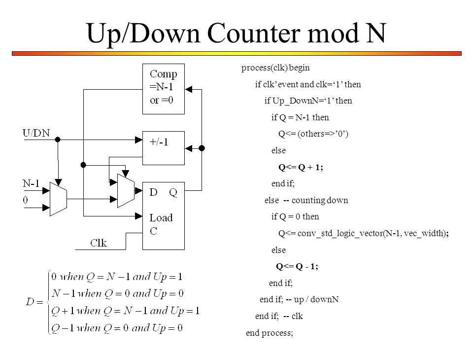 Up/Down Counter mod N process(clk) begin if clk'event and clk='1' then