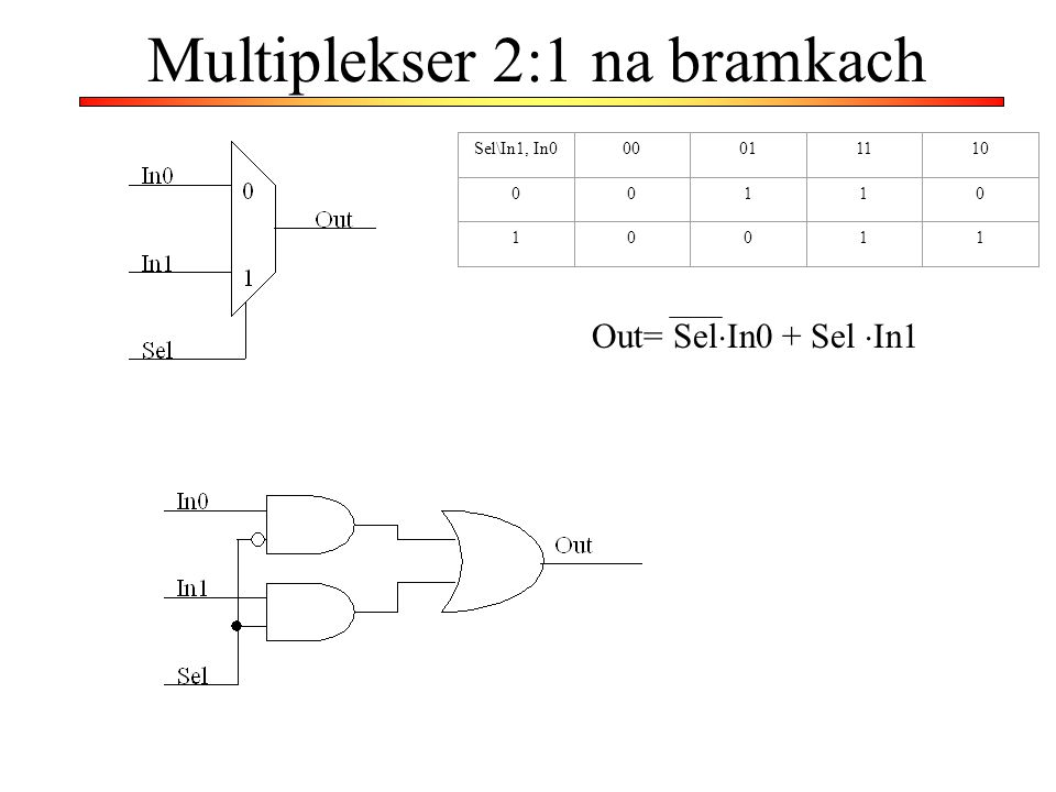 Multiplekser 2:1 na bramkach