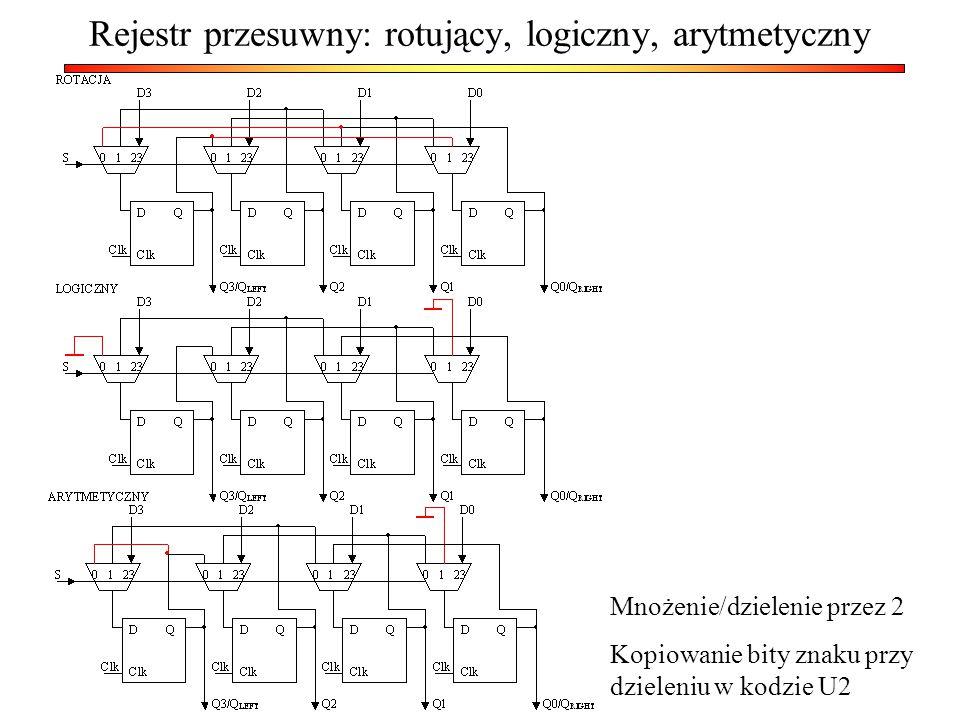 Rejestr przesuwny: rotujący, logiczny, arytmetyczny