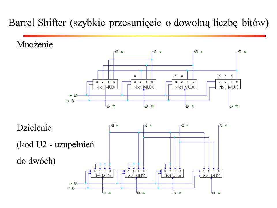 Barrel Shifter (szybkie przesunięcie o dowolną liczbę bitów)