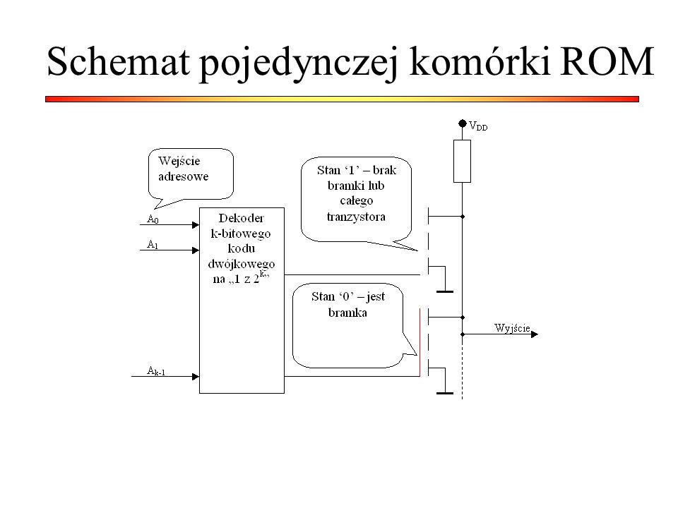 Schemat pojedynczej komórki ROM