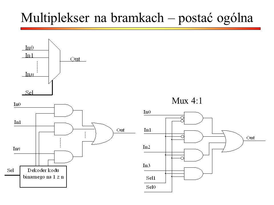 Multiplekser na bramkach – postać ogólna